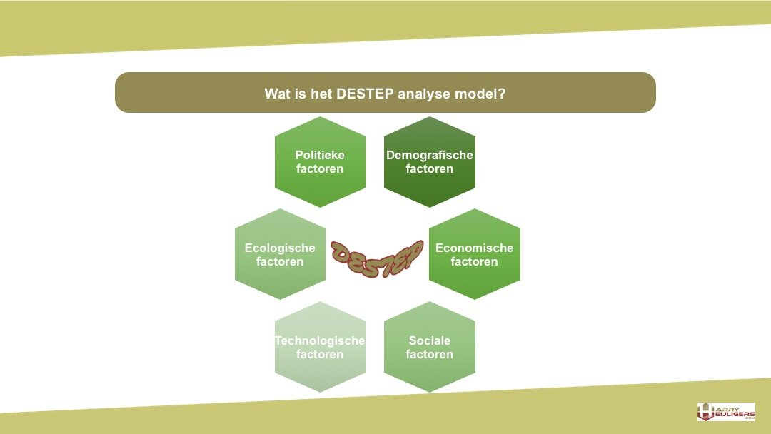 DESTEP analyse model