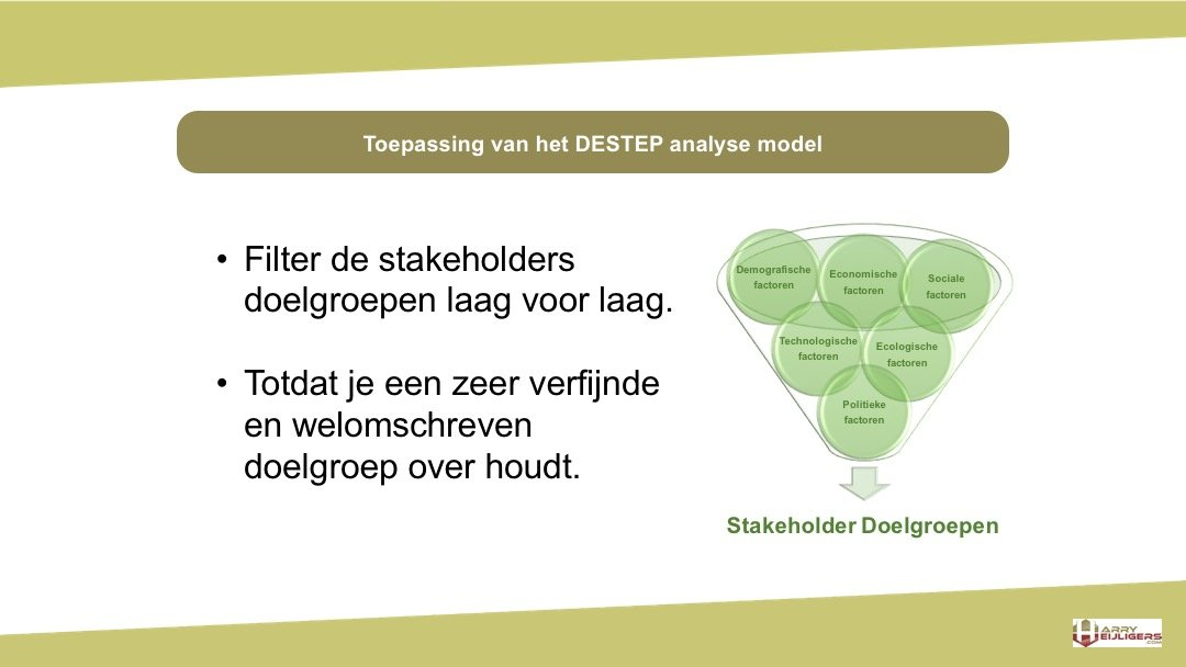 DESTEP analyse model toepassing